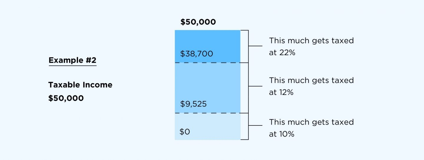 2018-tax-brackets-Example-2_Desktop-1440x546